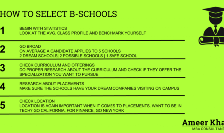 How to select B-schools to apply for?