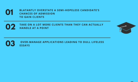 How to choose MBA Admissions Consultants?